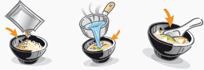 Particuliers I Ambiance Miso & goût d'ailleurs I Shéma préparation miso